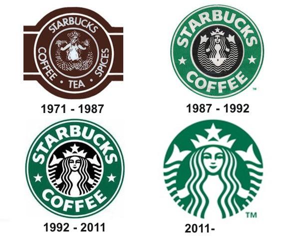 Kisah Asal Usul Gerai Kopi Starbucks